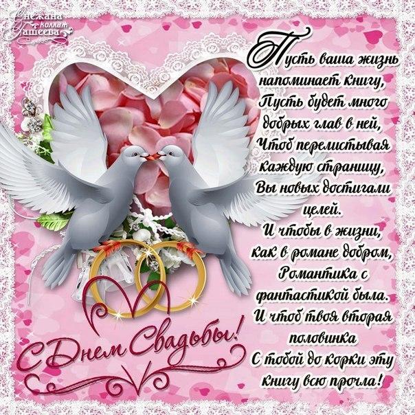 Поздравления с днем рождения маме любови